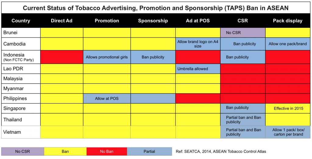 Status in ASEAN art 13