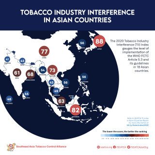 Final-Infographic-1-TII-in-Asia